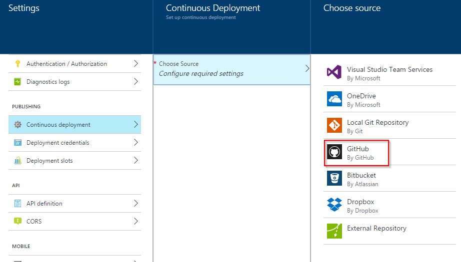 There are quite a lot of services to choose from when setting up continuous deployment with Microsoft Azure